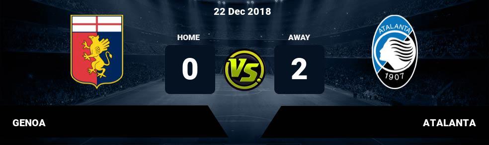 Prediksi GENOA vs ATALANTA 22 Dec 2018
