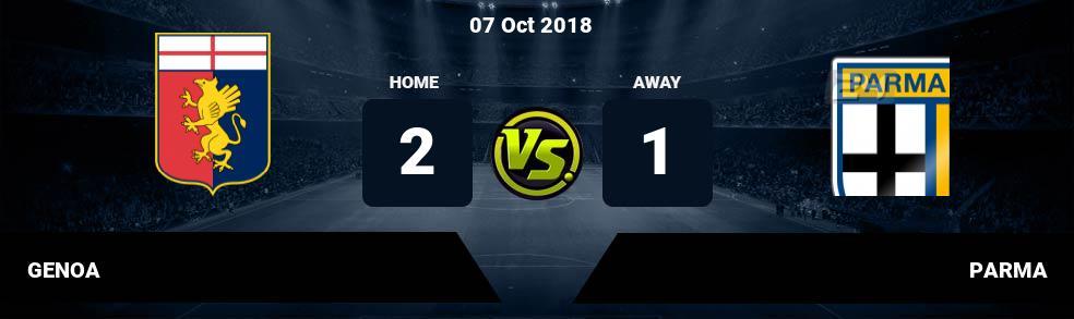 Prediksi GENOA vs PARMA 07 Oct 2018