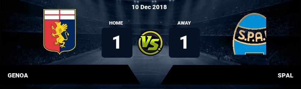 Prediksi GENOA vs SPAL 10 Dec 2018
