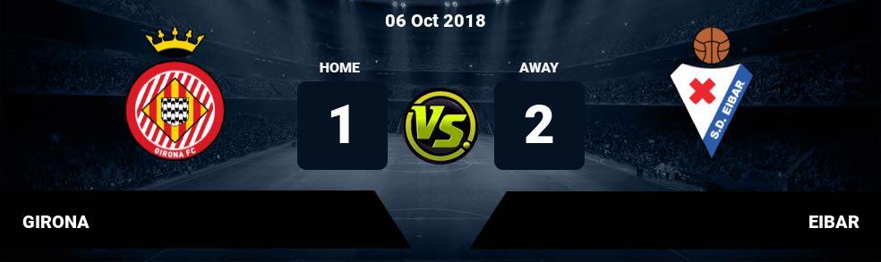 Prediksi GIRONA vs EIBAR 06 Oct 2018