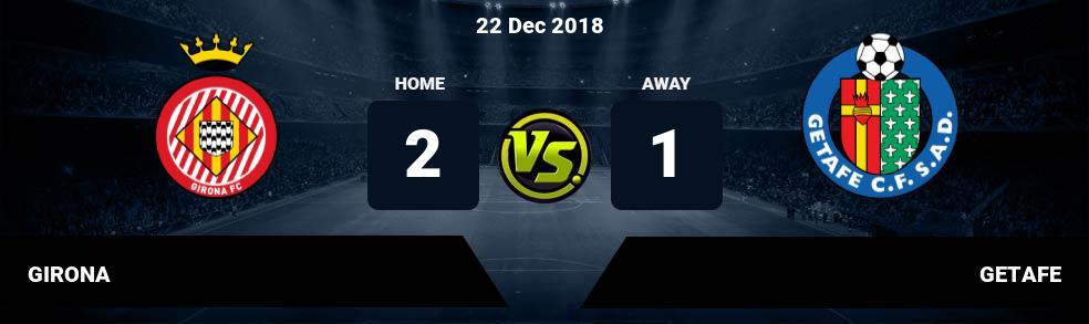 Prediksi GIRONA vs GETAFE 22 Dec 2018