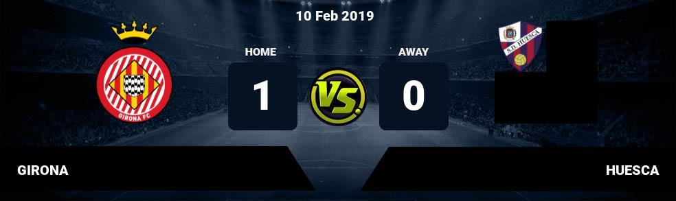 Prediksi GIRONA vs HUESCA 10 Feb 2019