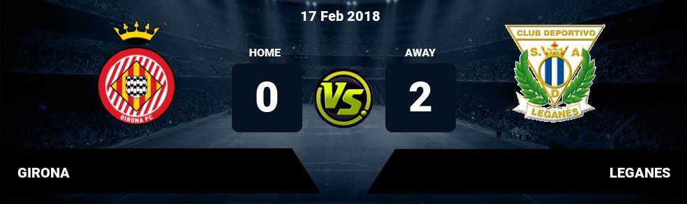 Prediksi GIRONA vs LEGANES 17 Feb 2018