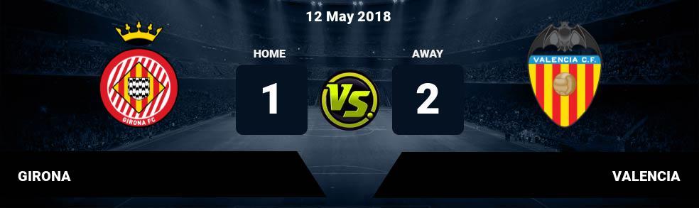 Prediksi GIRONA vs VALENCIA 12 May 2018