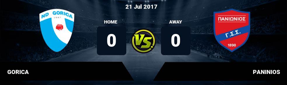 Prediksi GORICA vs PANINIOS 21 Jul 2017