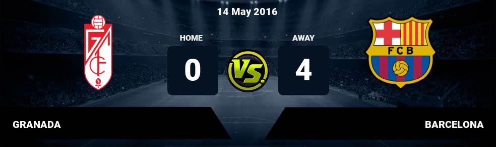 Prediksi GRANADA vs BARCELONA 03 Apr 2017