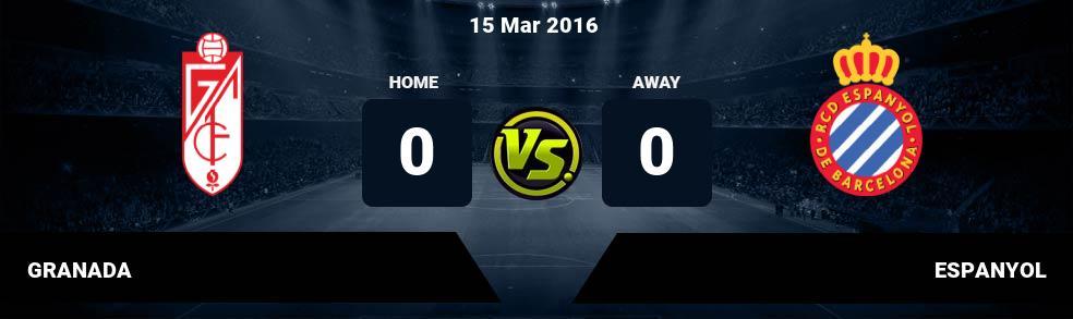 Prediksi GRANADA vs ESPANYOL 20 May 2017