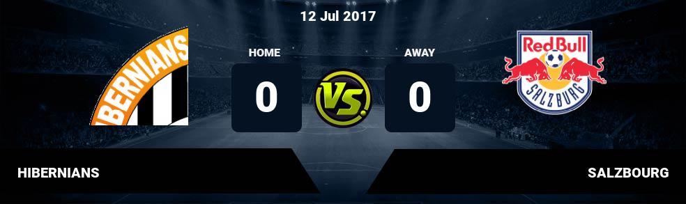 Prediksi HIBERNIANS vs SALZBOURG 12 Jul 2017