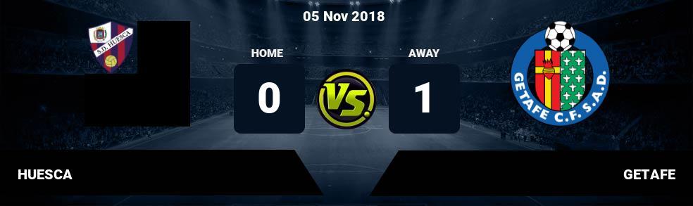 Prediksi HUESCA vs GETAFE 05 Nov 2018