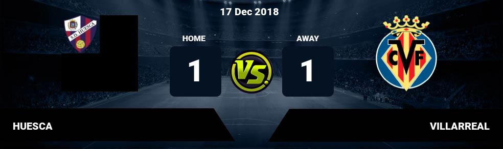 Prediksi HUESCA vs VILLARREAL 17 Dec 2018