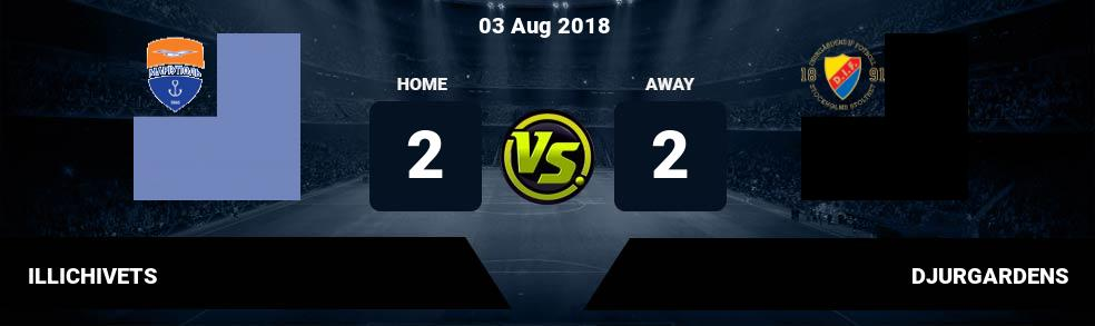Prediksi ILLICHIVETS vs DJURGARDENS 03 Aug 2018