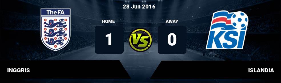 Prediksi INGGRIS vs ISLANDIA 28 Jun 2016