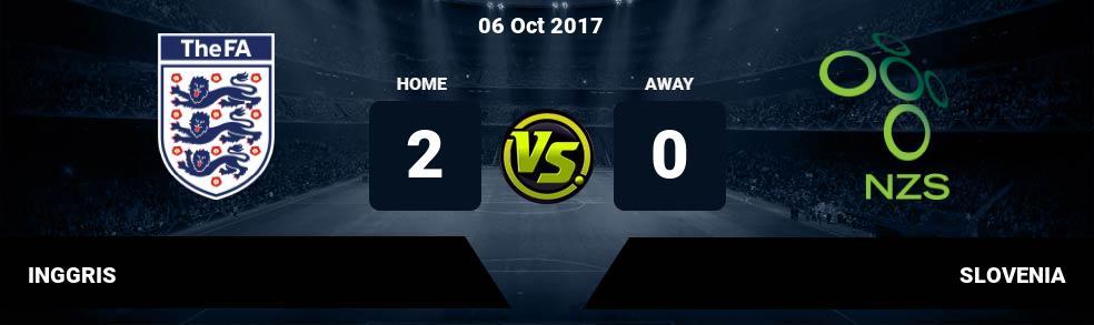 Prediksi INGGRIS vs SLOVENIA 06 Oct 2017