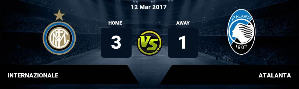 Prediksi INTERNAZIONALE vs ATALANTA 12 Mar 2017