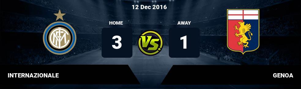 Prediksi INTERNAZIONALE vs GENOA 12 Dec 2016