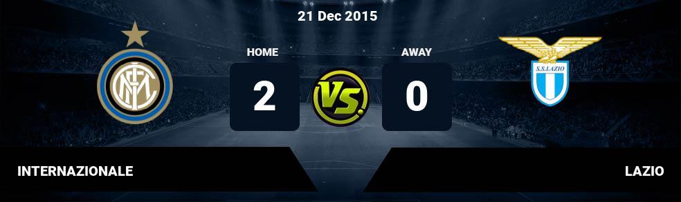 Prediksi INTERNAZIONALE vs LAZIO 22 Dec 2016