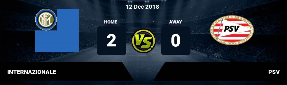 Prediksi INTERNAZIONALE vs PSV 12 Dec 2018