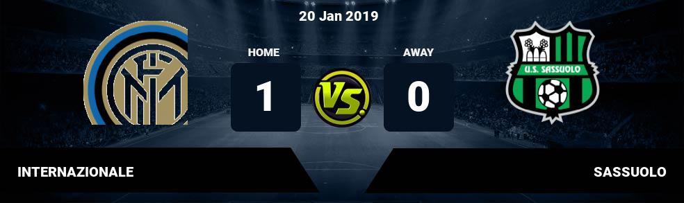 Prediksi INTERNAZIONALE vs SASSUOLO 13 May 2018