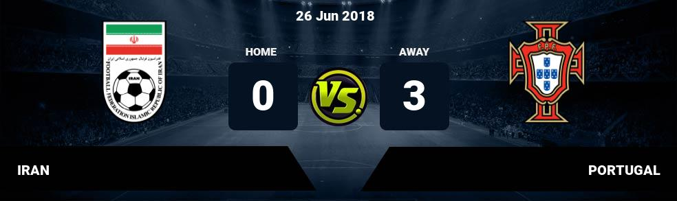 Prediksi IRAN vs PORTUGAL 26 Jun 2018