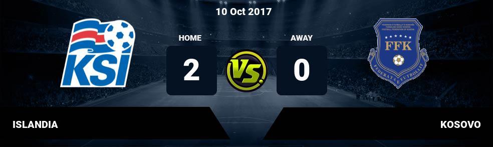 Prediksi ISLANDIA vs KOSOVO 10 Oct 2017