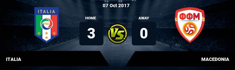 Prediksi ITALIA vs MACEDONIA 07 Oct 2017