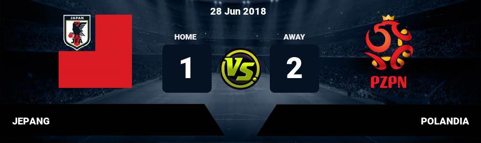 Prediksi JEPANG vs POLANDIA 28 Jun 2018