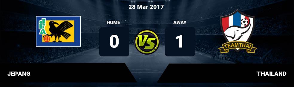 Prediksi JEPANG vs THAILAND 28 Mar 2017
