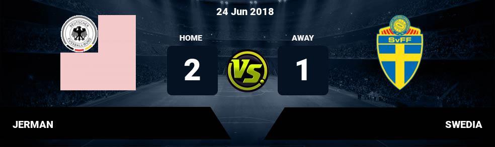 Prediksi JERMAN vs SWEDIA 24 Jun 2018