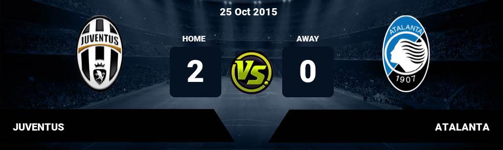 Prediksi JUVENTUS vs ATALANTA 26 Feb 2018