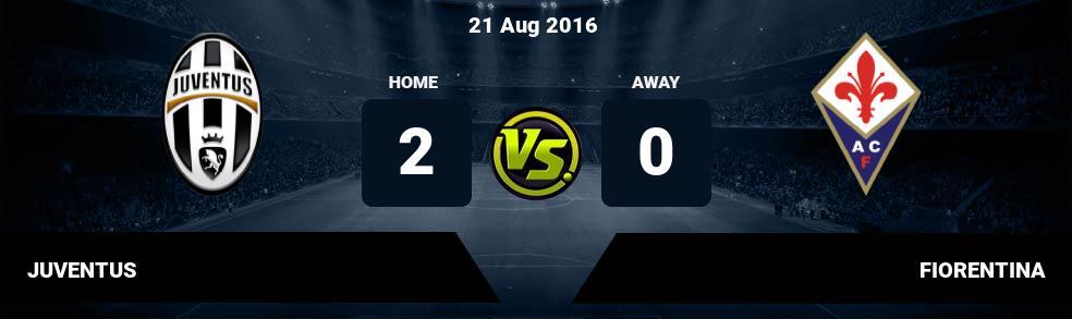 Prediksi JUVENTUS vs FIORENTINA 21 Sep 2017
