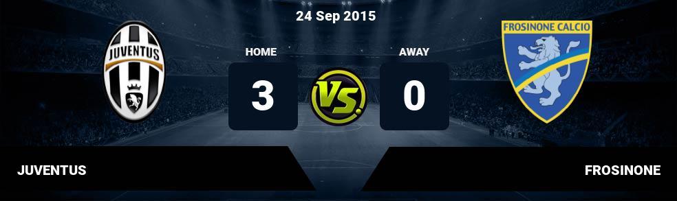 Prediksi JUVENTUS vs FROSINONE 16 Feb 2019