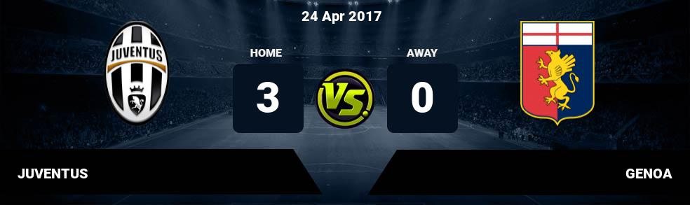 Prediksi JUVENTUS vs GENOA 24 Apr 2017
