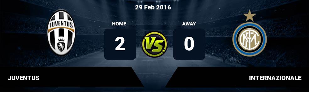 Prediksi JUVENTUS vs INTERNAZIONALE 06 Feb 2017