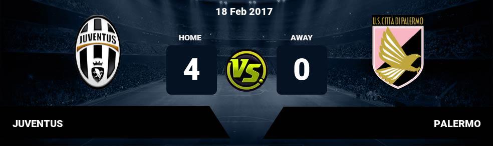 Prediksi JUVENTUS vs PALERMO 18 Feb 2017