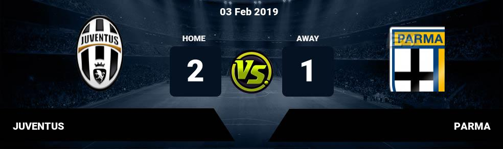 Prediksi JUVENTUS vs PARMA 03 Feb 2019