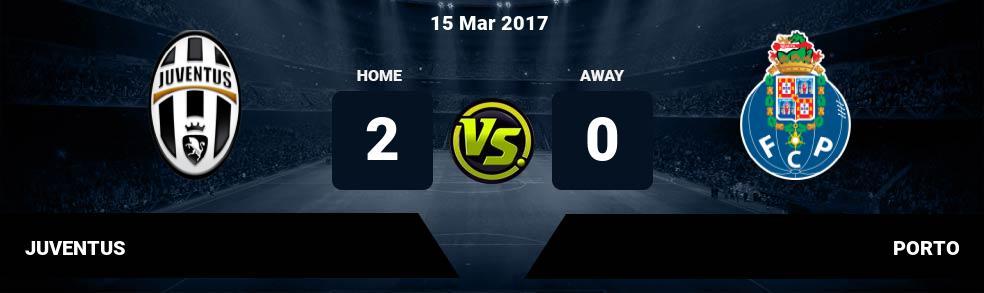 Prediksi JUVENTUS vs PORTO 15 Mar 2017