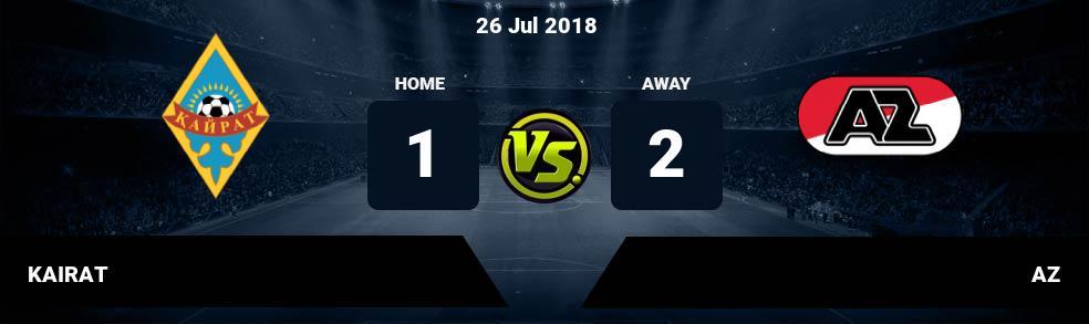 Prediksi KAIRAT vs AZ 26 Jul 2018