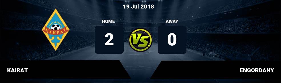 Prediksi KAIRAT vs ENGORDANY 19 Jul 2018