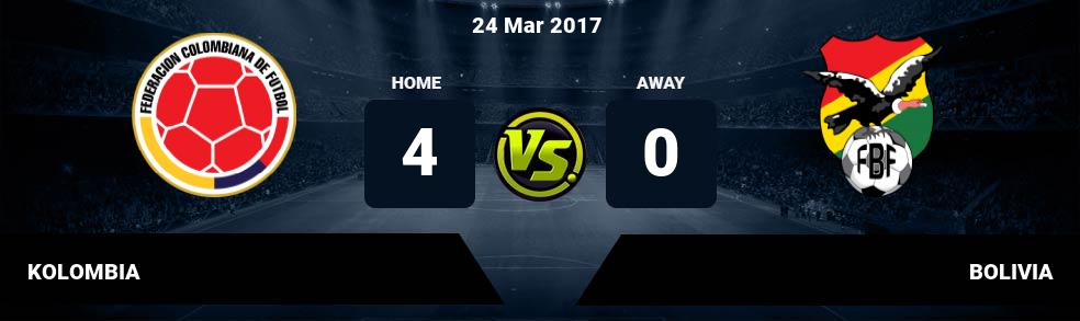 Prediksi KOLOMBIA vs BOLIVIA 24 Mar 2017