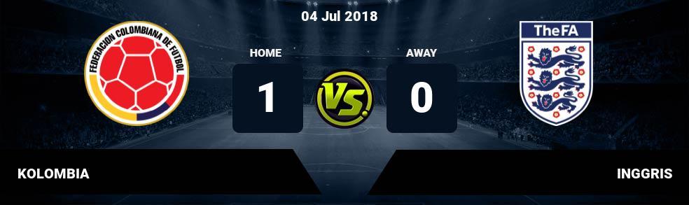 Prediksi KOLOMBIA vs INGGRIS 04 Jul 2018