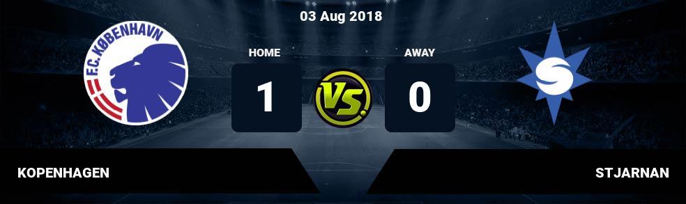 Prediksi KOPENHAGEN vs STJARNAN 03 Aug 2018