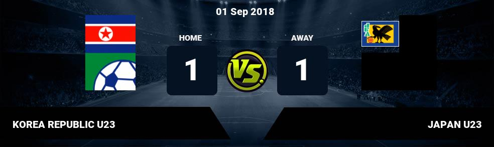 Prediksi KOREA REPUBLIC U23 vs JAPAN U23 01 Sep 2018