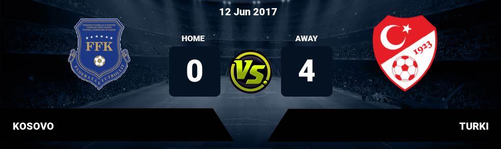 Prediksi KOSOVO vs TURKI 12 Jun 2017