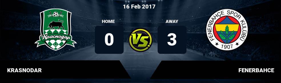 Prediksi KRASNODAR vs FENERBAHCE 16 Feb 2017