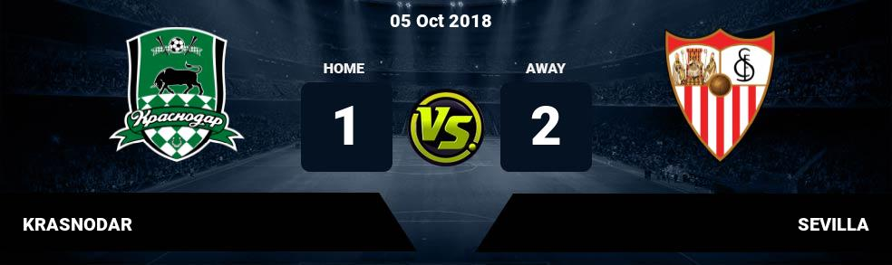 Prediksi KRASNODAR vs SEVILLA 05 Oct 2018