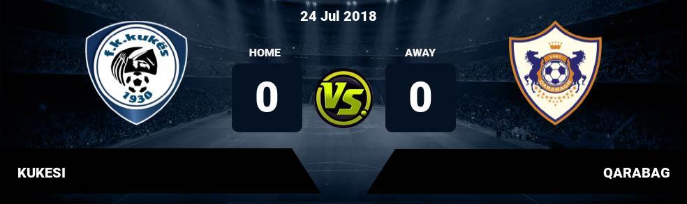 Prediksi KUKESI vs QARABAG 24 Jul 2018