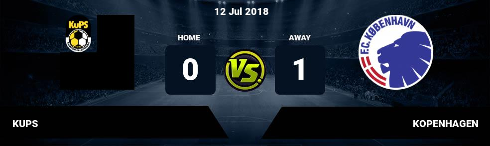 Prediksi KUPS vs KOPENHAGEN 12 Jul 2018
