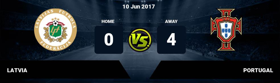 Prediksi LATVIA vs PORTUGAL 10 Jun 2017