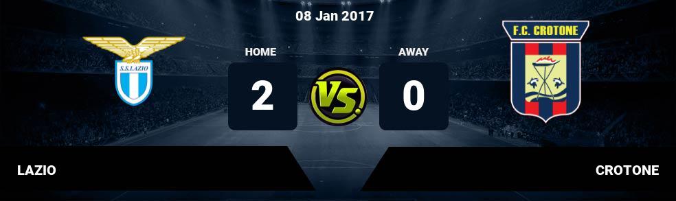 Prediksi LAZIO vs CROTONE 08 Jan 2017