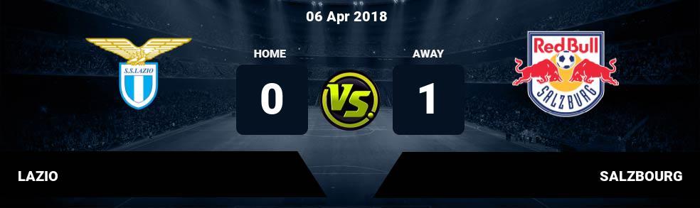 Prediksi LAZIO vs SALZBOURG 06 Apr 2018
